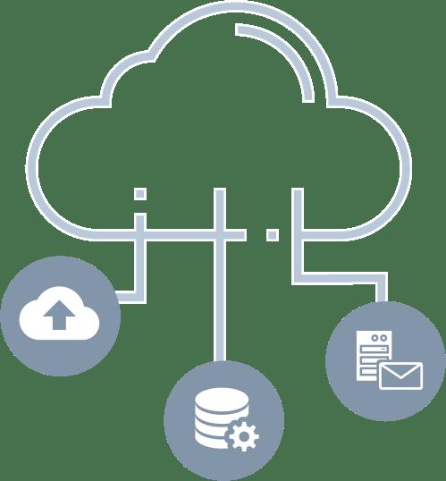 Überblick zu den Managed Services von Safe Swiss Cloud
